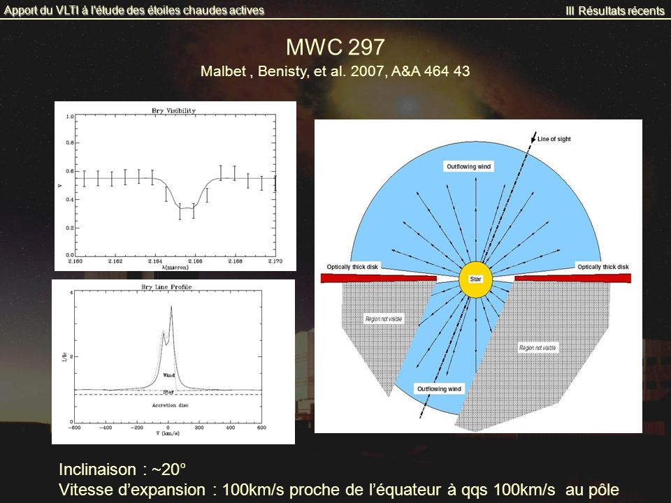 Apport du VLTI à l étude des étoiles chaudes actives