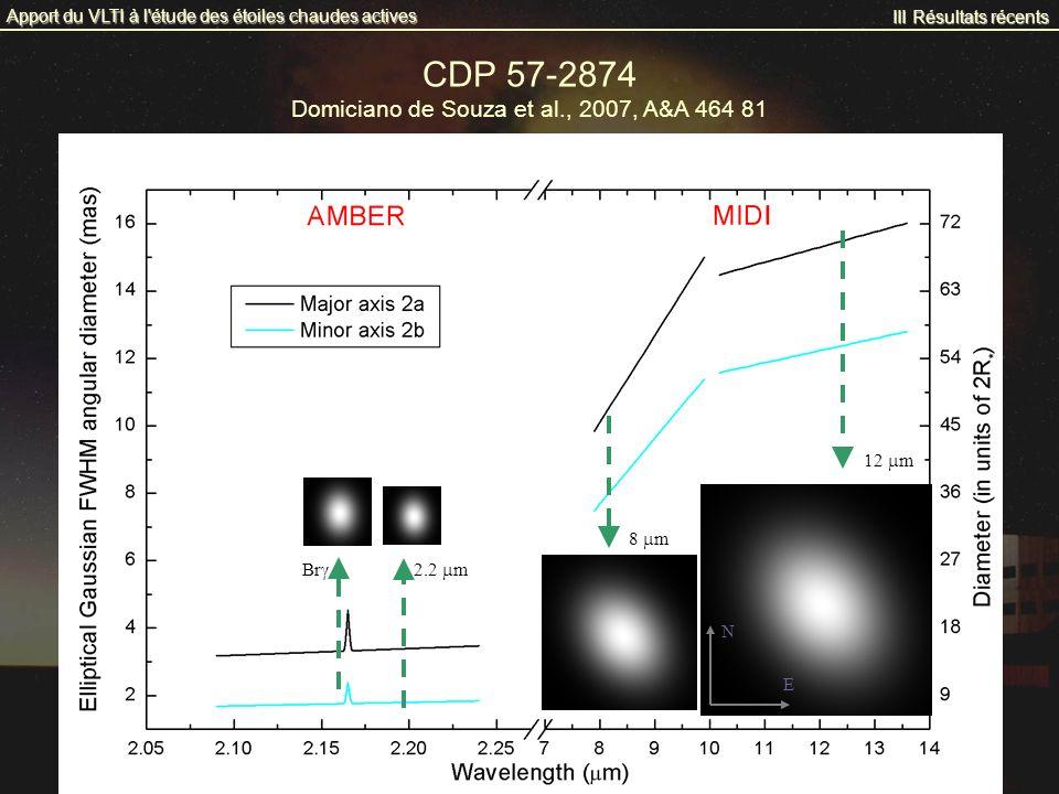 CDP 57-2874 Domiciano de Souza et al., 2007, A&A 464 81 12 mm 8 mm Brg