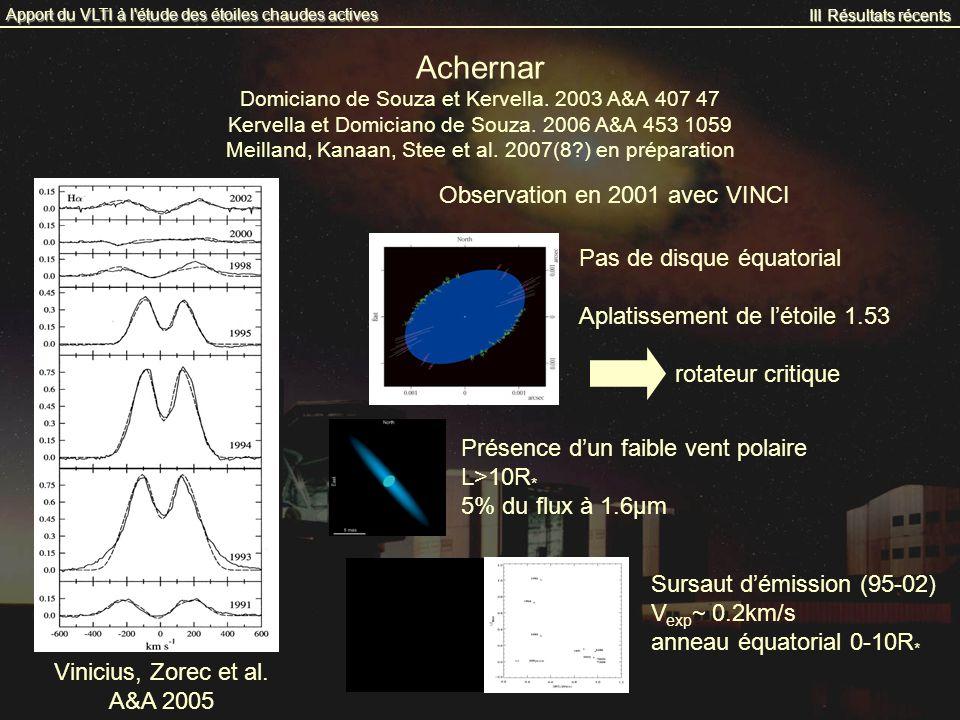 Achernar Observation en 2001 avec VINCI Pas de disque équatorial