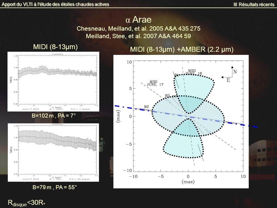 α Arae MIDI (8-13μm) MIDI (8-13μm) +AMBER (2.2 μm) Rdisque<30R*