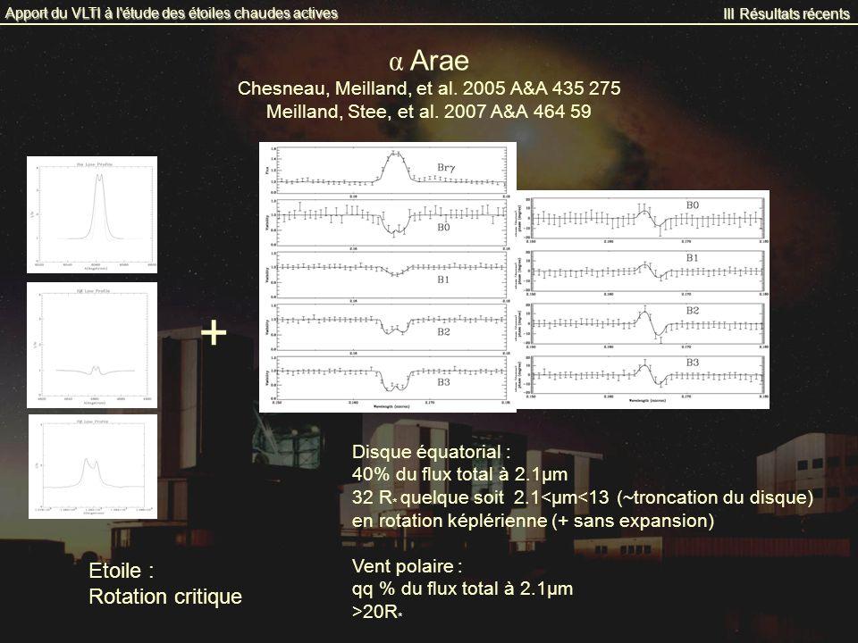 + α Arae Etoile : Rotation critique
