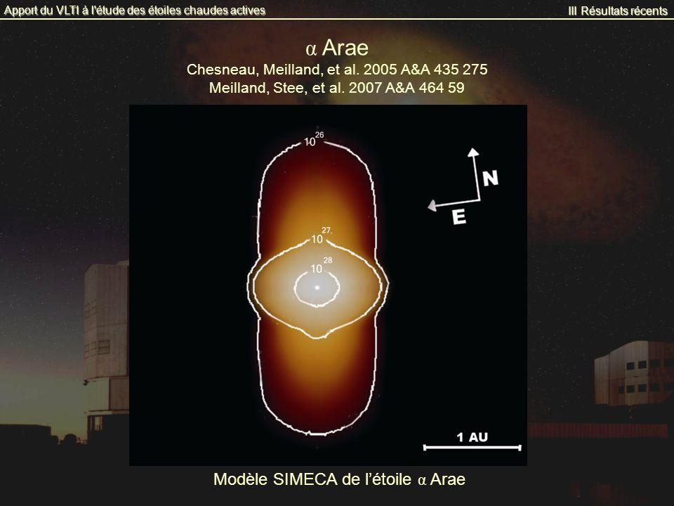 α Arae Modèle SIMECA de l'étoile α Arae