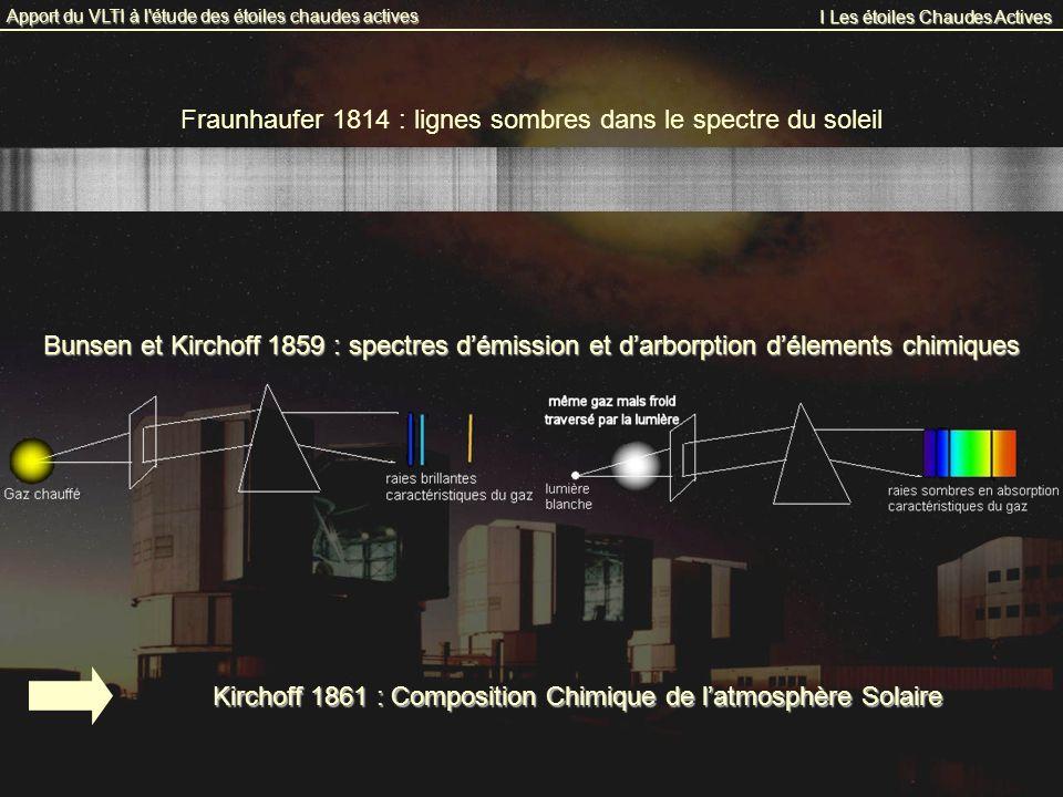 Fraunhaufer 1814 : lignes sombres dans le spectre du soleil