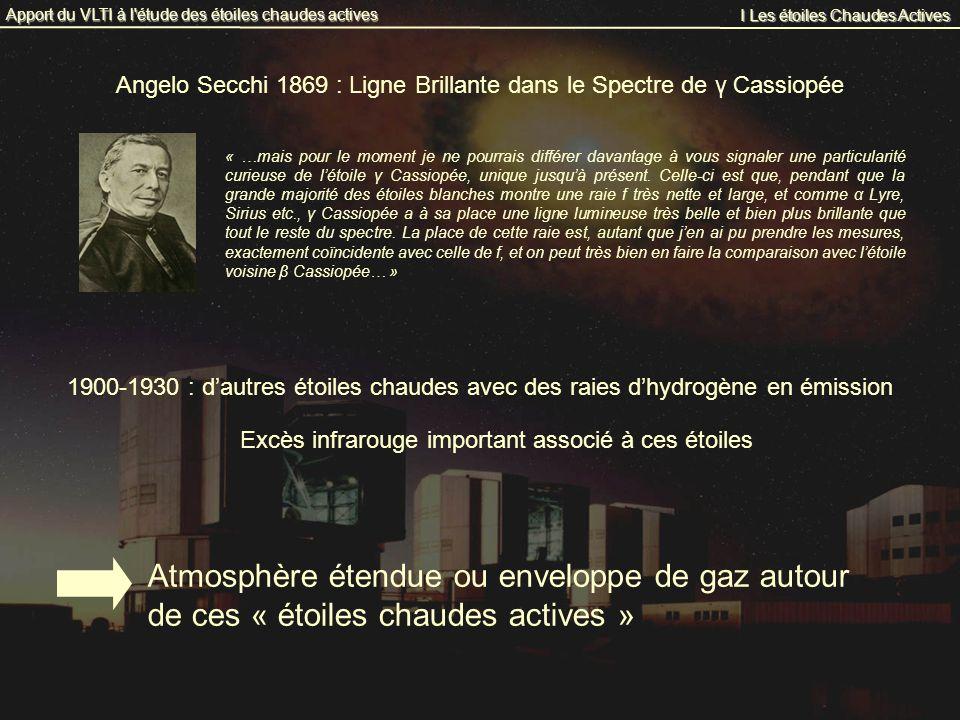 Angelo Secchi 1869 : Ligne Brillante dans le Spectre de γ Cassiopée