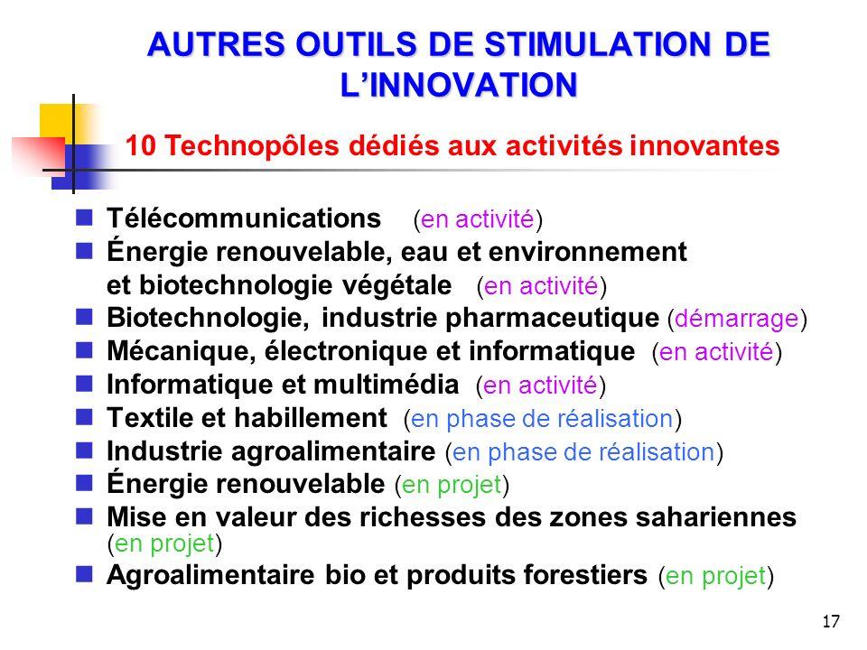 AUTRES OUTILS DE STIMULATION DE L'INNOVATION