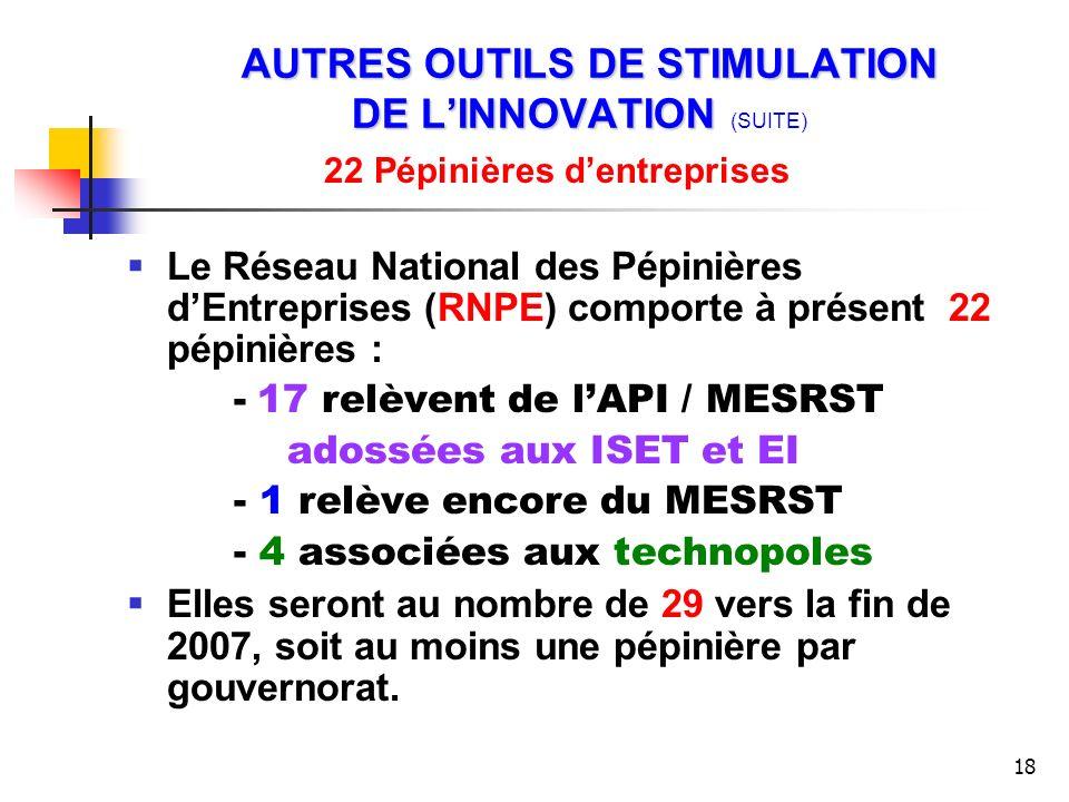 AUTRES OUTILS DE STIMULATION DE L'INNOVATION (SUITE)