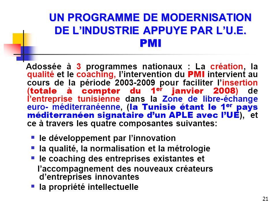 UN PROGRAMME DE MODERNISATION DE L'INDUSTRIE APPUYE PAR L'U.E. PMI