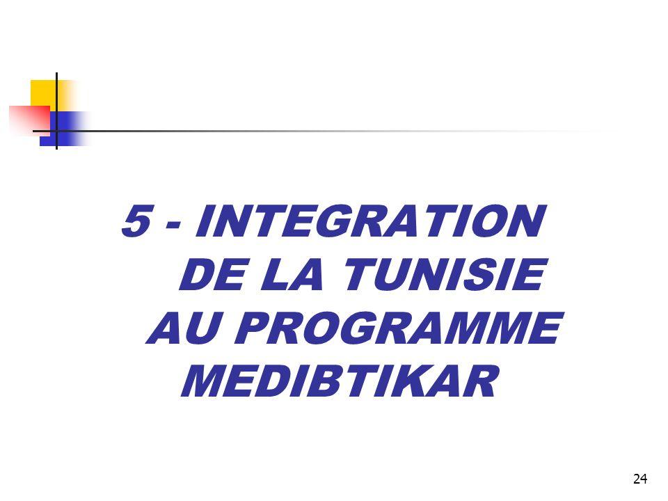 5 - INTEGRATION DE LA TUNISIE AU PROGRAMME MEDIBTIKAR