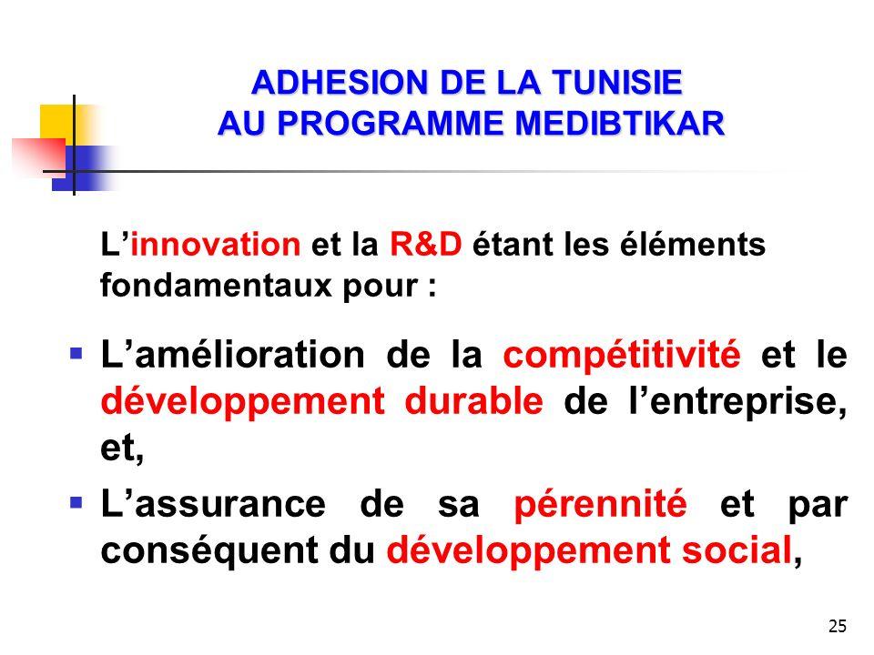 ADHESION DE LA TUNISIE AU PROGRAMME MEDIBTIKAR