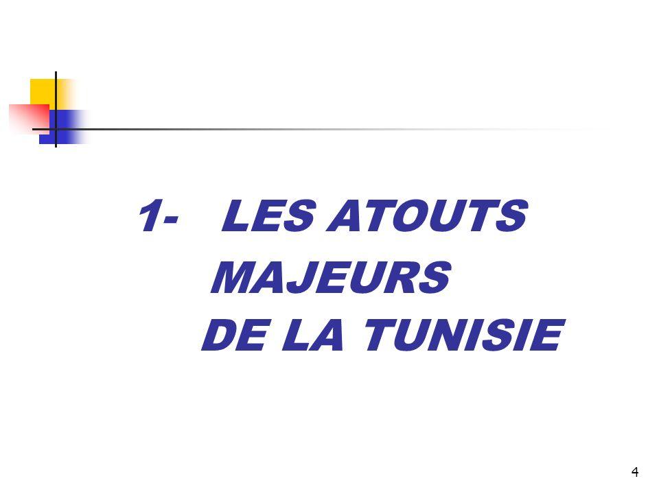 1- LES ATOUTS MAJEURS DE LA TUNISIE
