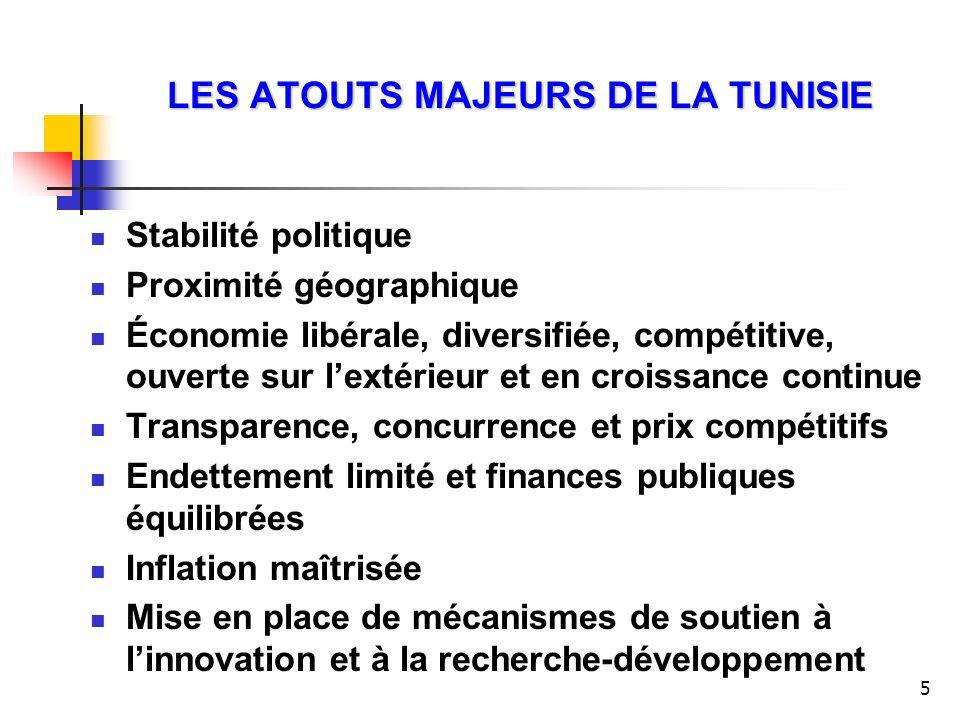 LES ATOUTS MAJEURS DE LA TUNISIE