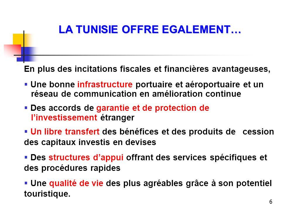 LA TUNISIE OFFRE EGALEMENT…