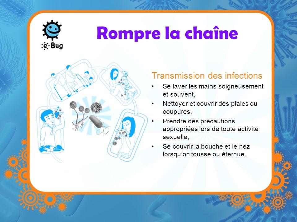 Rompre la chaîne Transmission des infections