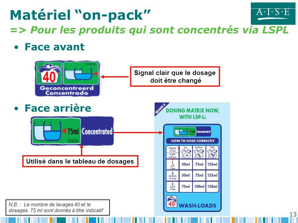 Matériel on-pack => Pour les produits qui sont concentrés via LSPL. Face avant. Face arrière. Signal clair que le dosage doit être changé.