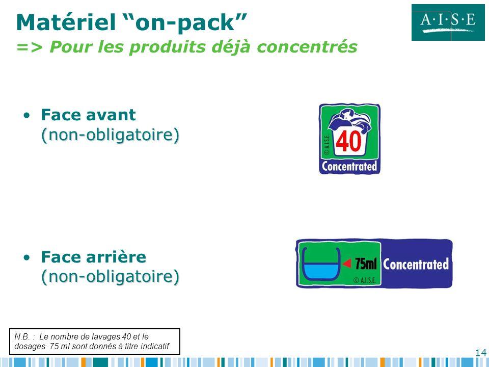 Matériel on-pack => Pour les produits déjà concentrés