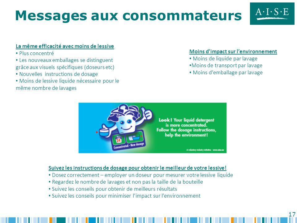 Messages aux consommateurs