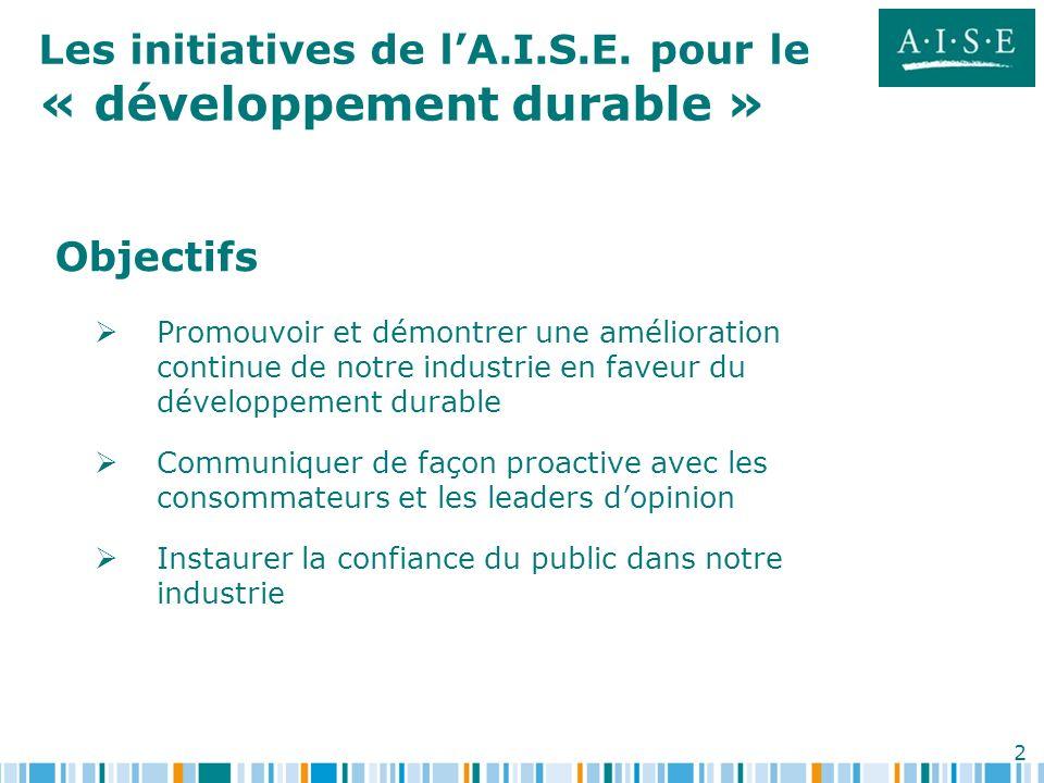 Les initiatives de l'A.I.S.E. pour le « développement durable »