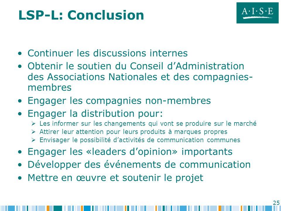LSP-L: Conclusion Continuer les discussions internes