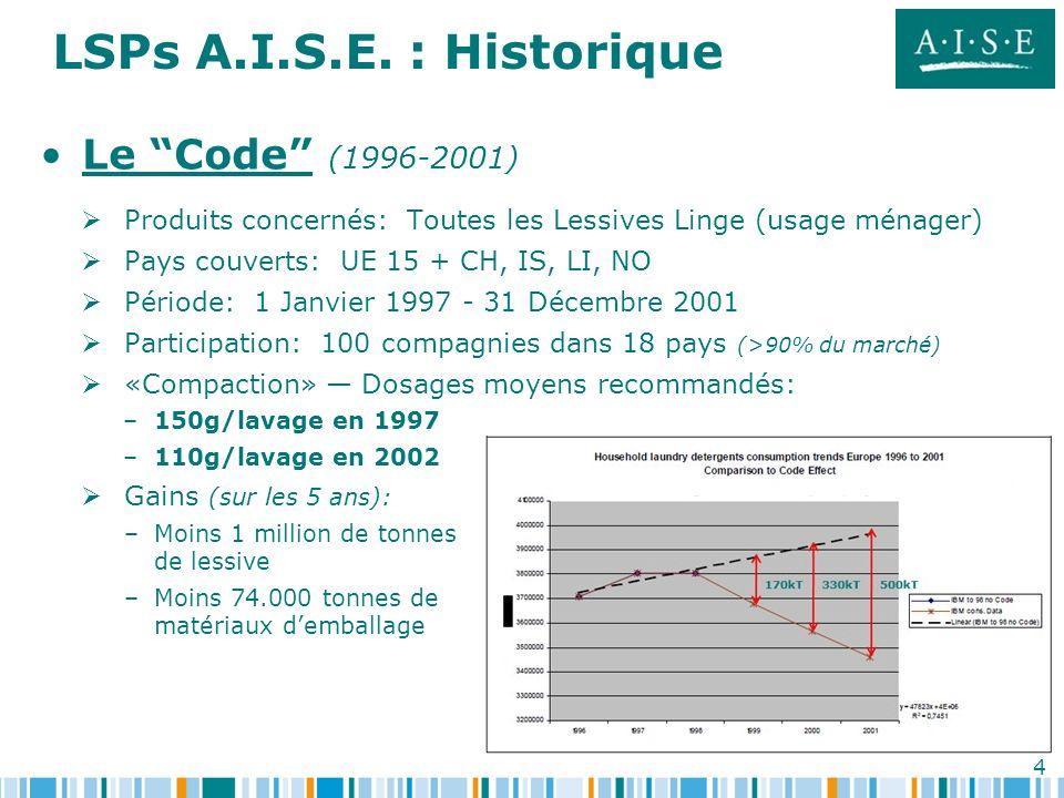 LSPs A.I.S.E. : Historique Le Code (1996-2001)