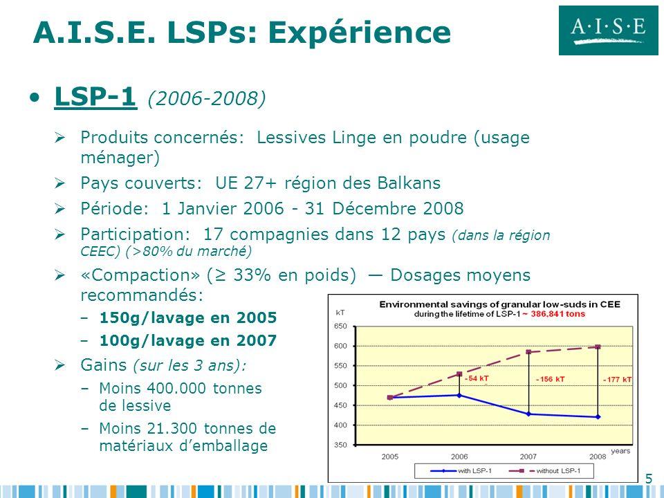 A.I.S.E. LSPs: Expérience LSP-1 (2006-2008)