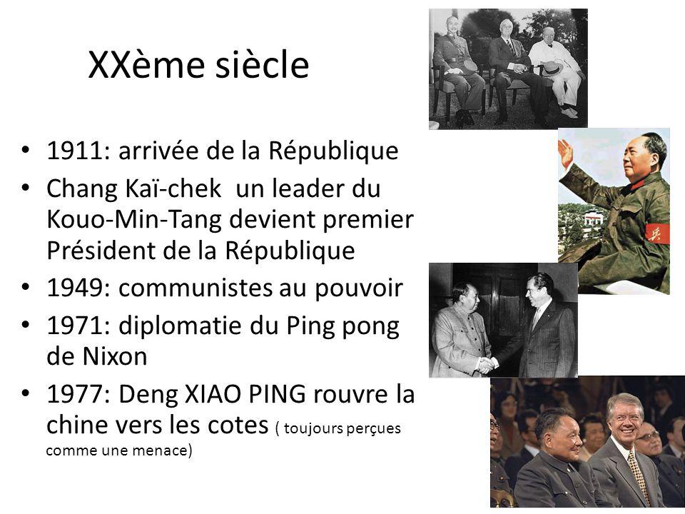 XXème siècle 1911: arrivée de la République