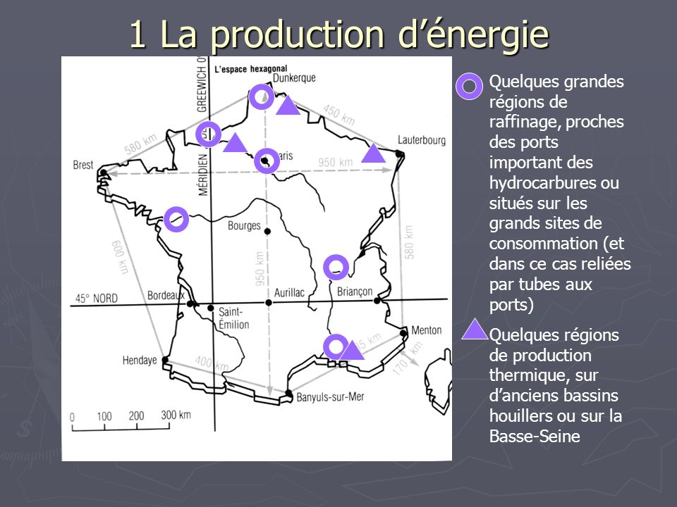 1 La production d'énergie