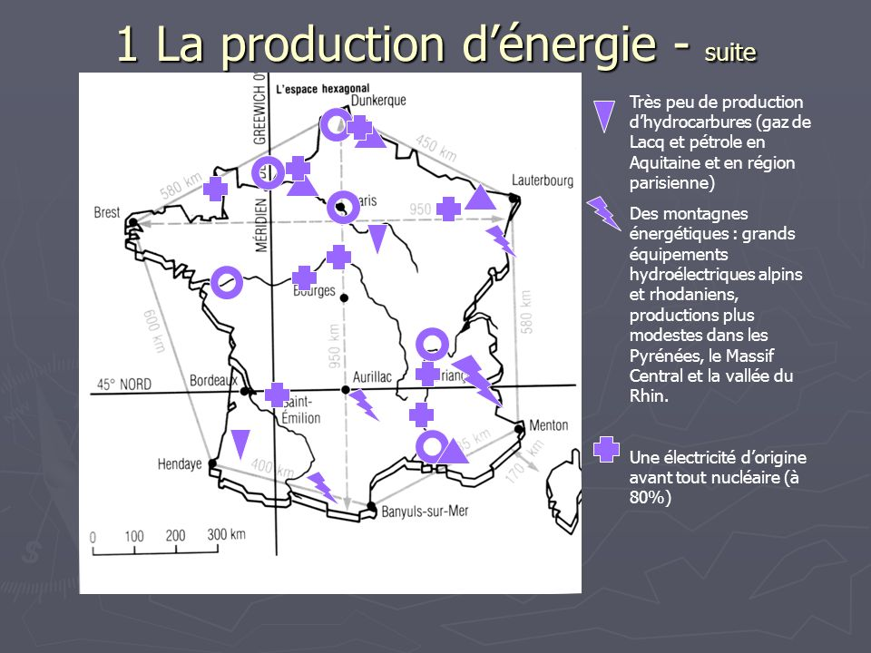 1 La production d'énergie - suite