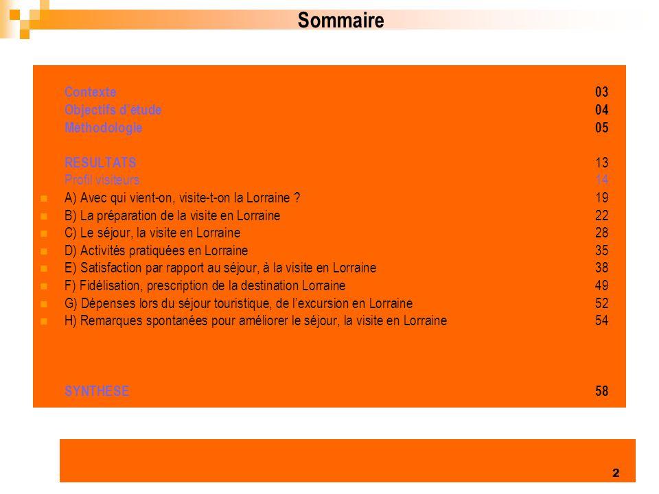 Sommaire Contexte 03 Objectifs d'étude 04 Méthodologie 05 RESULTATS 13