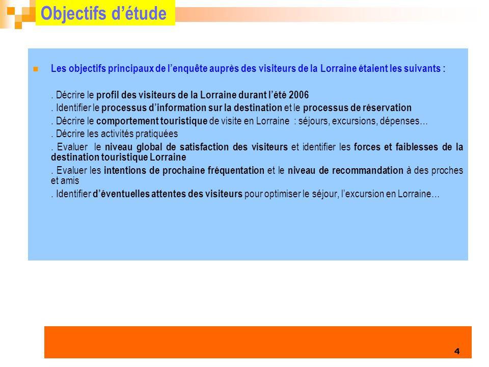 Objectifs d'étude Les objectifs principaux de l'enquête auprès des visiteurs de la Lorraine étaient les suivants :