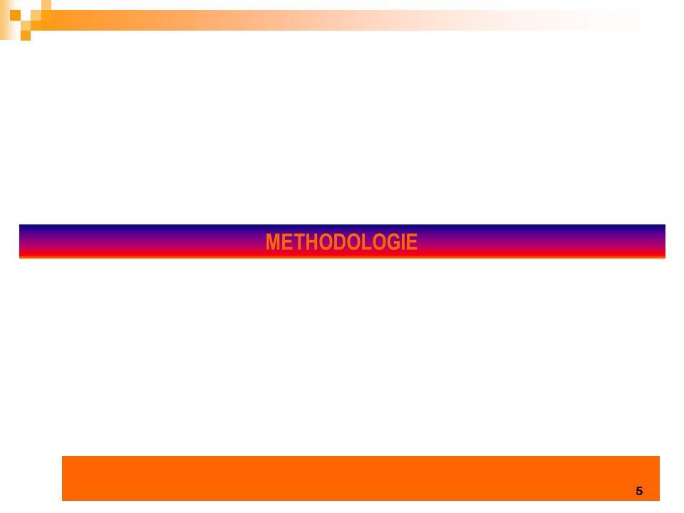 METHODOLOGIE EURE