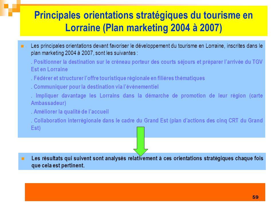 Principales orientations stratégiques du tourisme en Lorraine (Plan marketing 2004 à 2007)
