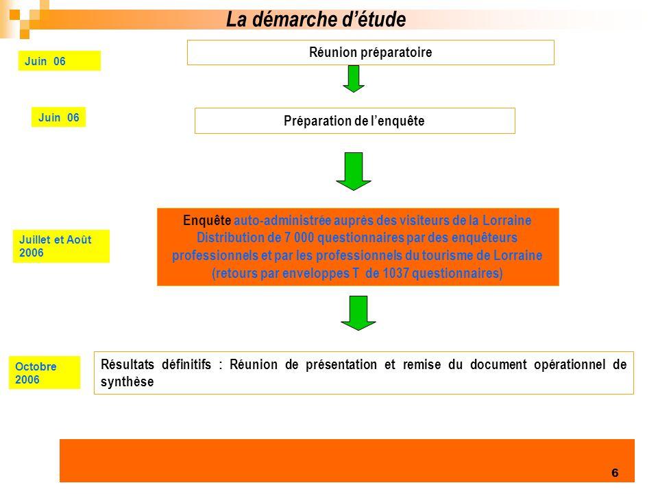 La démarche d'étude Réunion préparatoire Préparation de l'enquête