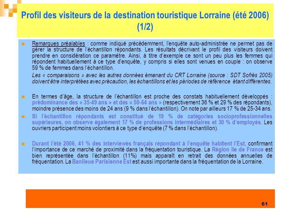 Profil des visiteurs de la destination touristique Lorraine (été 2006) (1/2)