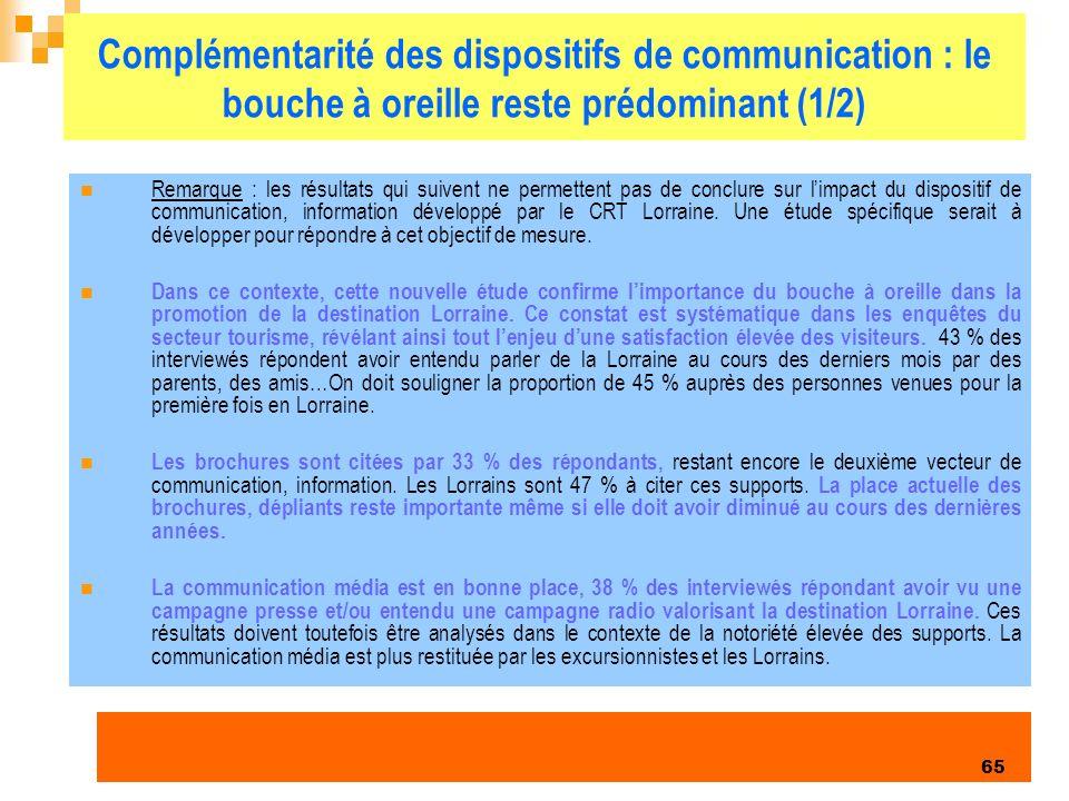 Complémentarité des dispositifs de communication : le bouche à oreille reste prédominant (1/2)