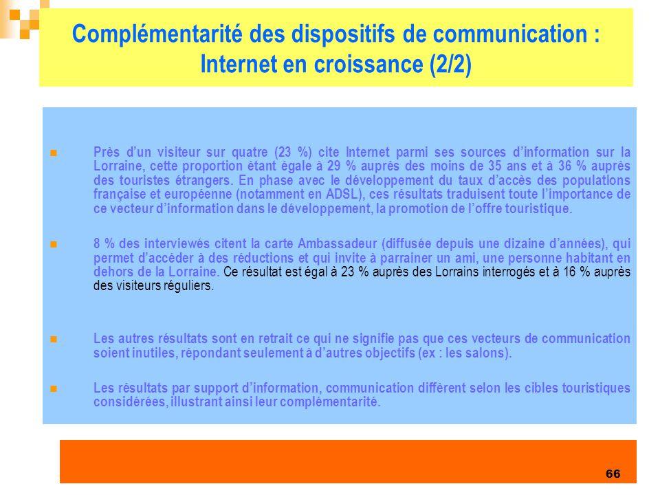 Complémentarité des dispositifs de communication : Internet en croissance (2/2)