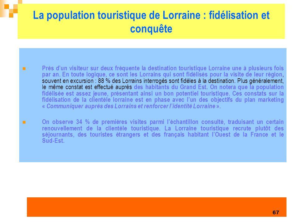 La population touristique de Lorraine : fidélisation et conquête