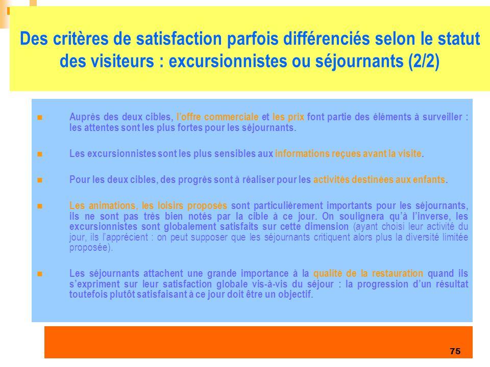 Des critères de satisfaction parfois différenciés selon le statut des visiteurs : excursionnistes ou séjournants (2/2)