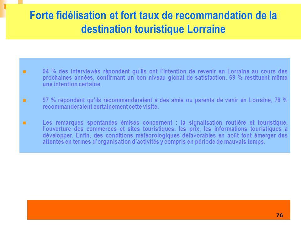 Forte fidélisation et fort taux de recommandation de la destination touristique Lorraine