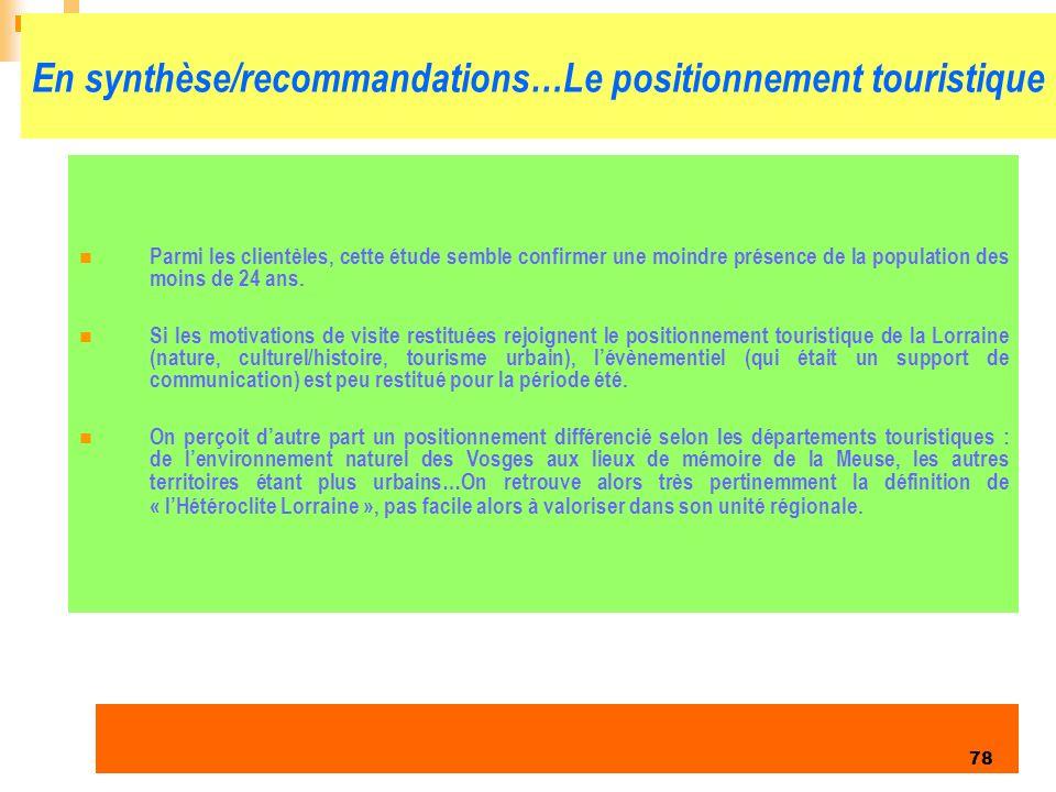 En synthèse/recommandations…Le positionnement touristique