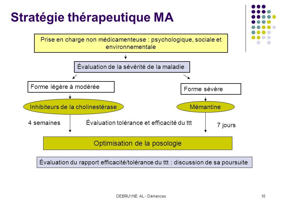 Stratégie thérapeutique MA