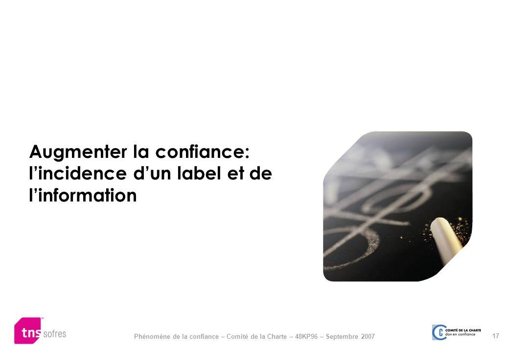 Augmenter la confiance: l'incidence d'un label et de l'information