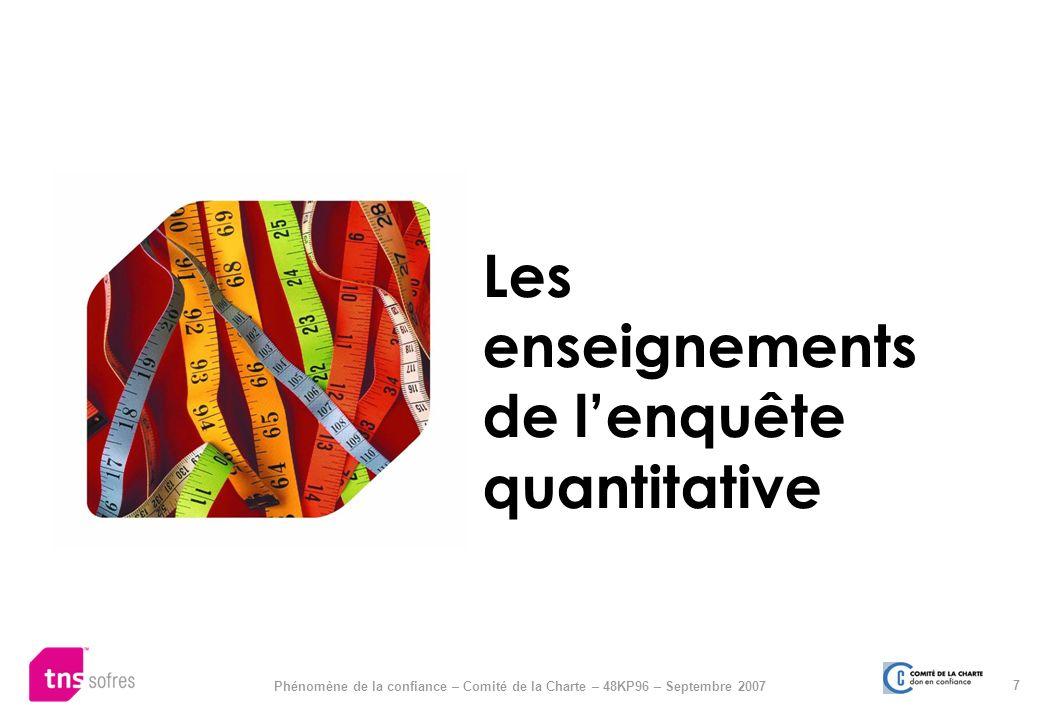 Les enseignements de l'enquête quantitative