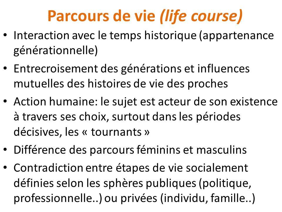 Parcours de vie (life course)