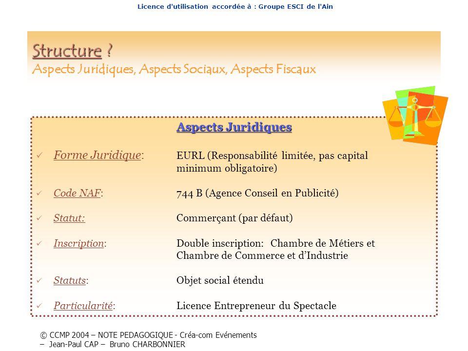 Structure Aspects Juridiques, Aspects Sociaux, Aspects Fiscaux