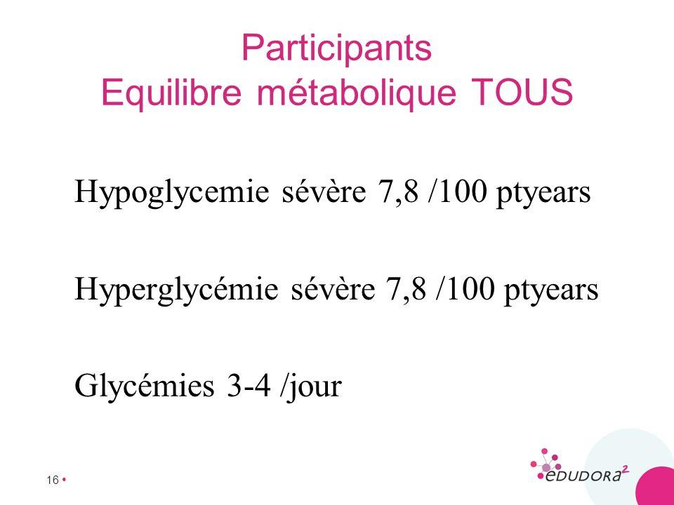 Participants Equilibre métabolique TOUS