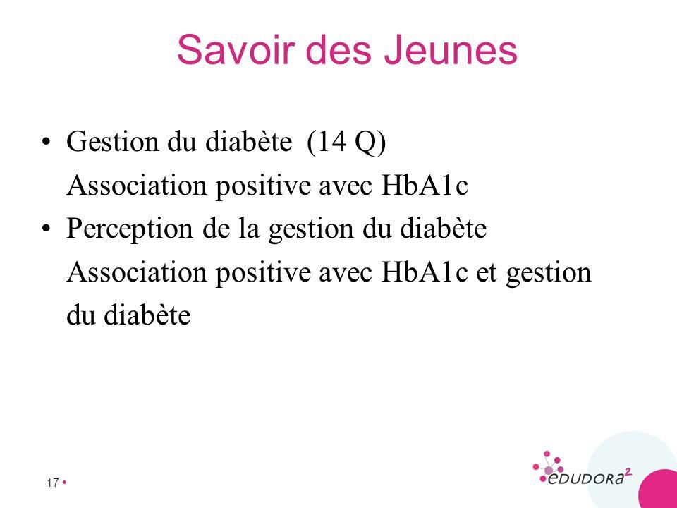 Association positive avec HbA1c Perception de la gestion du diabète