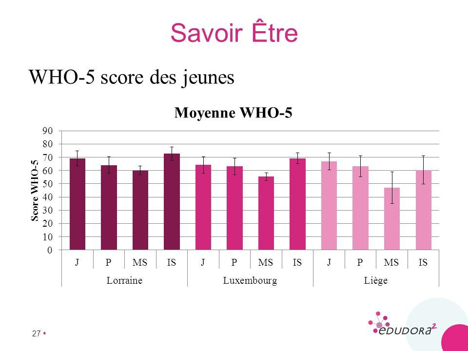 Savoir Être WHO-5 score des jeunes