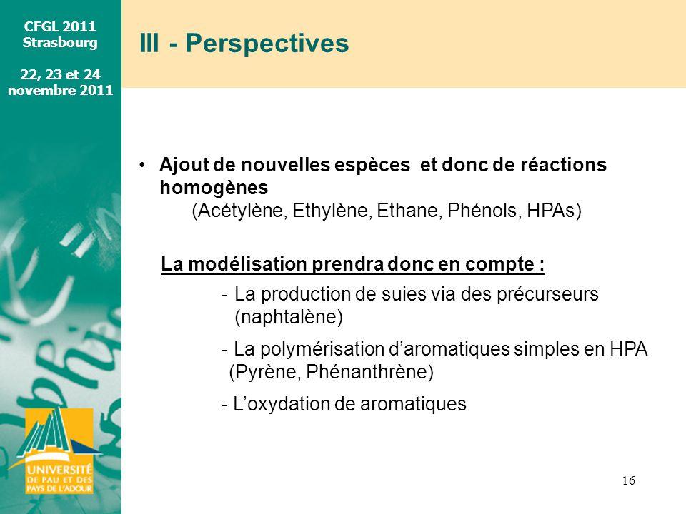 III - Perspectives Ajout de nouvelles espèces et donc de réactions homogènes. (Acétylène, Ethylène, Ethane, Phénols, HPAs)