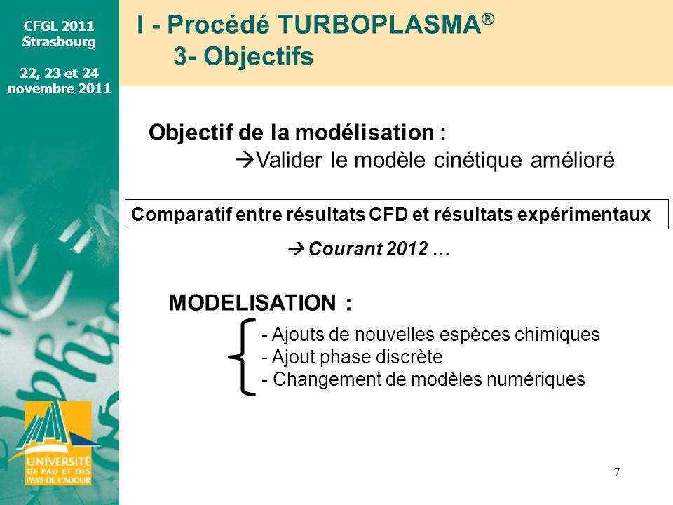 I - Procédé TURBOPLASMA® 3- Objectifs