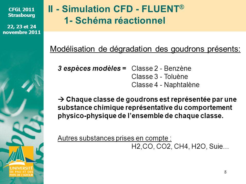 II - Simulation CFD - FLUENT® 1- Schéma réactionnel